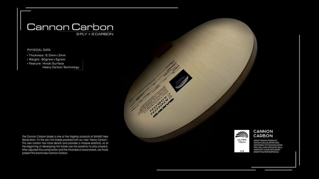cannon carbon product poster